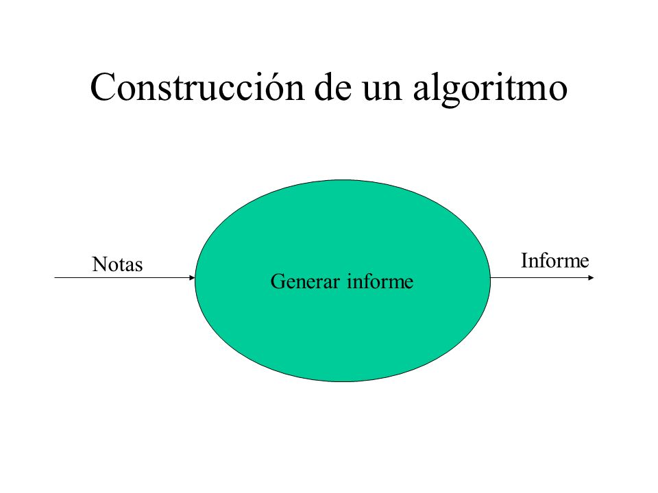 Construcción de un algoritmo Ingresar datos Calcular indices Mostrar resultados Notas Informe datos indices