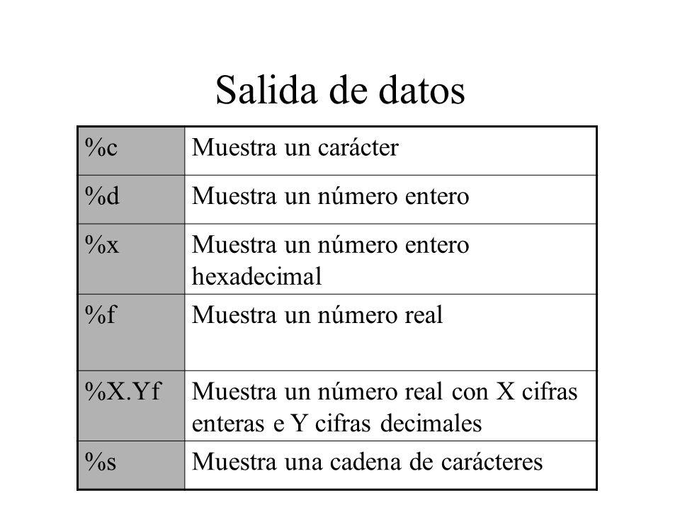 Salida de datos %cMuestra un carácter %dMuestra un número entero %xMuestra un número entero hexadecimal %fMuestra un número real %X.YfMuestra un número real con X cifras enteras e Y cifras decimales %sMuestra una cadena de carácteres