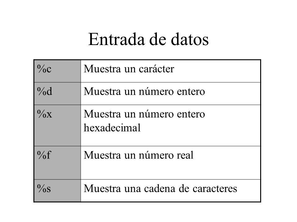 Entrada de datos %cMuestra un carácter %dMuestra un número entero %xMuestra un número entero hexadecimal %fMuestra un número real %sMuestra una cadena