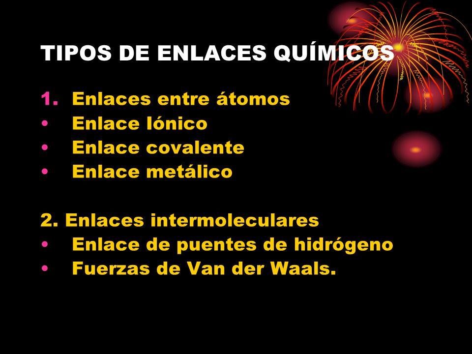 TIPOS DE ENLACES QUÍMICOS 1.Enlaces entre átomos Enlace Iónico Enlace covalente Enlace metálico 2.