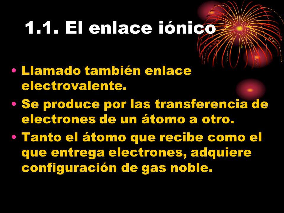 1.1.El enlace iónico Llamado también enlace electrovalente.