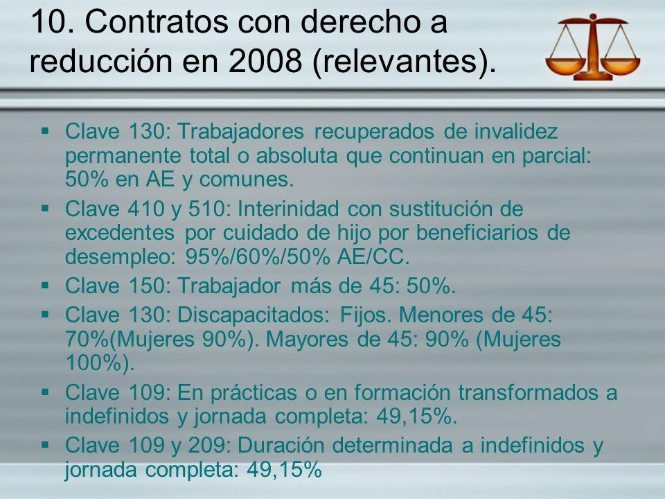 10. Contratos con derecho a reducción en 2008 (relevantes). Clave 130: Trabajadores recuperados de invalidez permanente total o absoluta que continuan