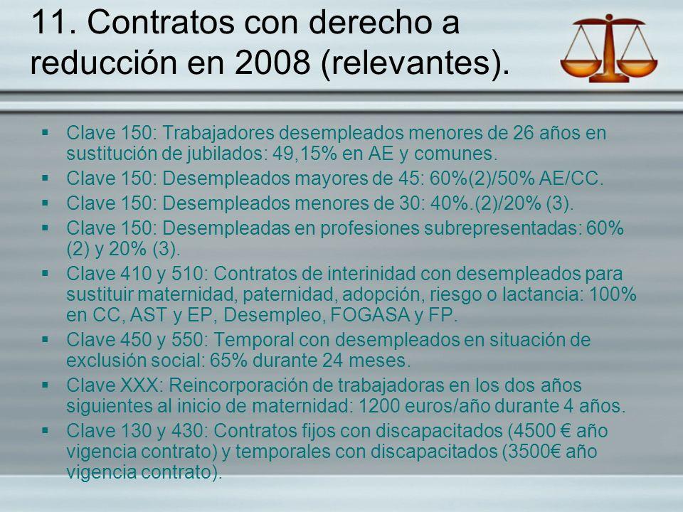 11. Contratos con derecho a reducción en 2008 (relevantes). Clave 150: Trabajadores desempleados menores de 26 años en sustitución de jubilados: 49,15