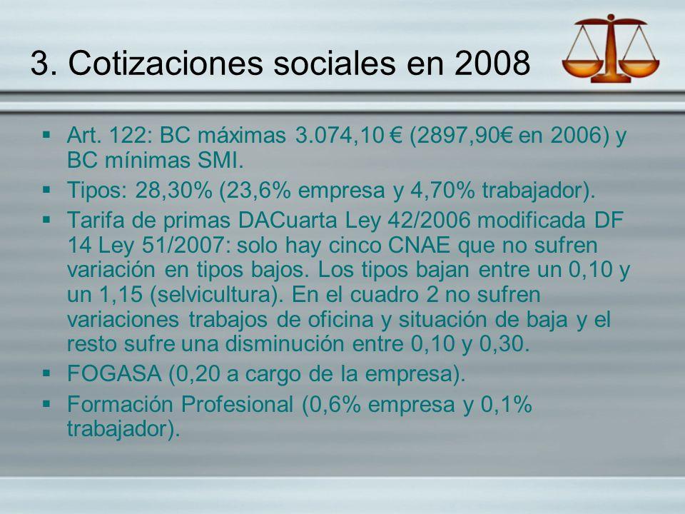 3. Cotizaciones sociales en 2008 Art. 122: BC máximas 3.074,10 (2897,90 en 2006) y BC mínimas SMI. Tipos: 28,30% (23,6% empresa y 4,70% trabajador). T