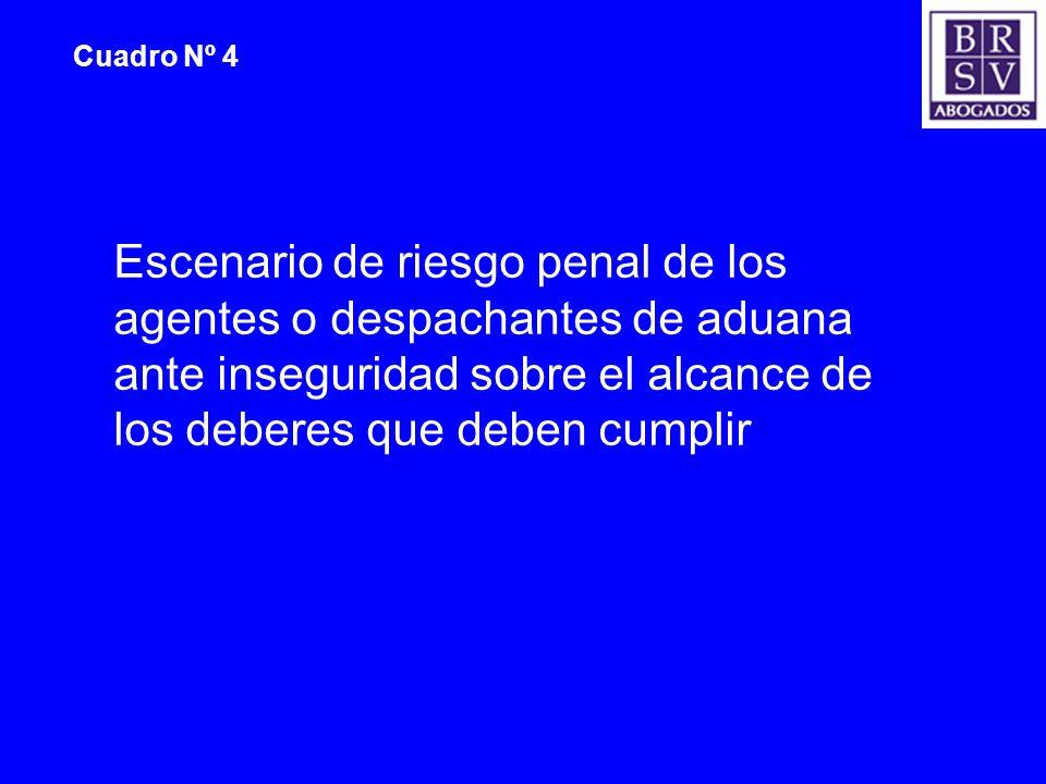 Cuadro Nº 4 Escenario de riesgo penal de los agentes o despachantes de aduana ante inseguridad sobre el alcance de los deberes que deben cumplir