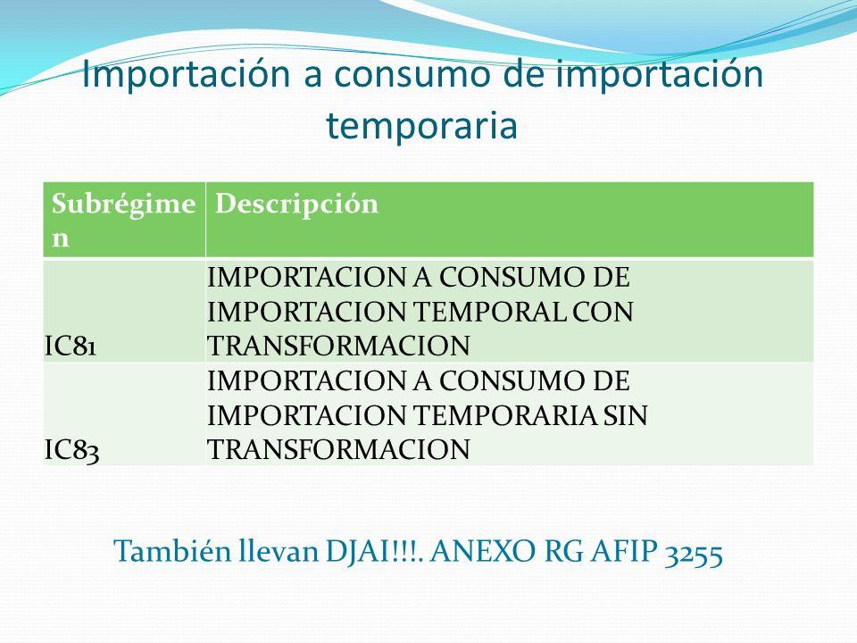 Importación a consumo de importación temporaria Subrégime n Descripción IC81 IMPORTACION A CONSUMO DE IMPORTACION TEMPORAL CON TRANSFORMACION IC83 IMP