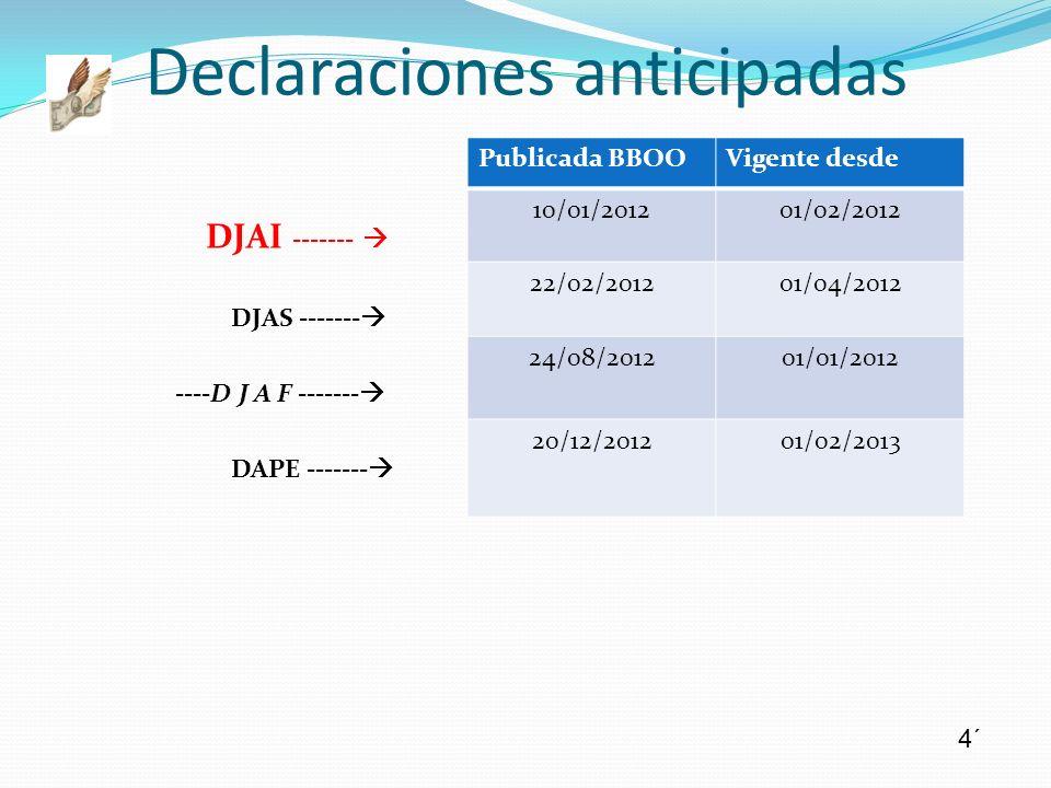 DJAI ------- DJAS ------- ----D J A F ------- DAPE ------- Declaraciones anticipadas Publicada BBOOVigente desde 10/01/201201/02/2012 22/02/201201/04/