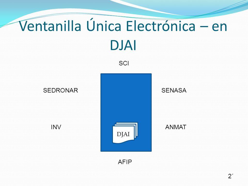 Ventanilla Única Electrónica – en DJAI SCI AFIP SENASA ANMAT SEDRONAR INV DJAI 2´