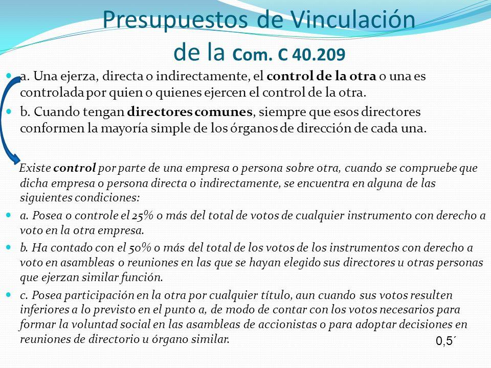 Presupuestos de Vinculación de la Com. C 40.209 a. Una ejerza, directa o indirectamente, el control de la otra o una es controlada por quien o quienes
