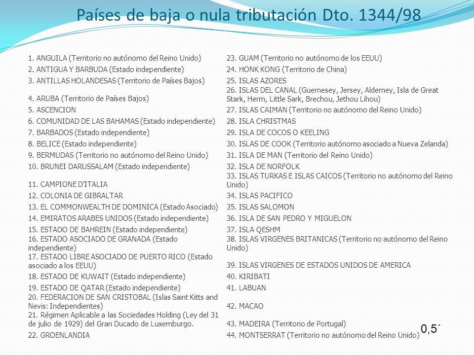 Países de baja o nula tributación Dto. 1344/98 0,5´ 1. ANGUILA (Territorio no autónomo del Reino Unido)23. GUAM (Territorio no autónomo de los EEUU) 2