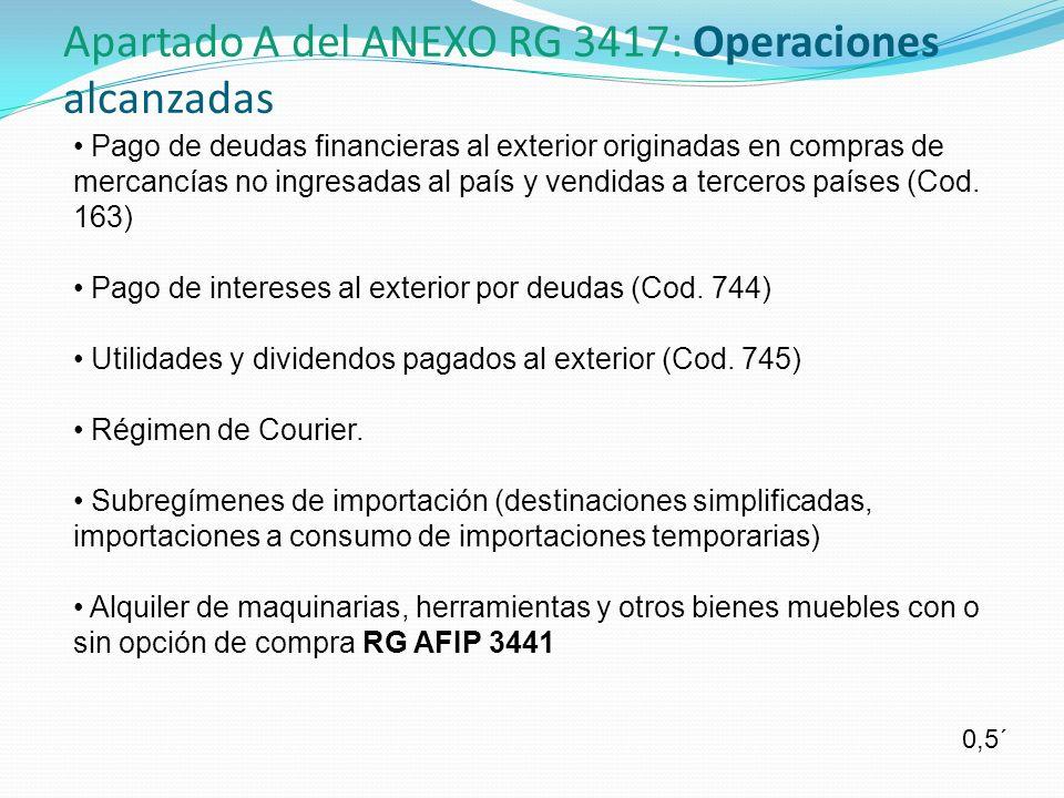Apartado A del ANEXO RG 3417: Operaciones alcanzadas Pago de deudas financieras al exterior originadas en compras de mercancías no ingresadas al país