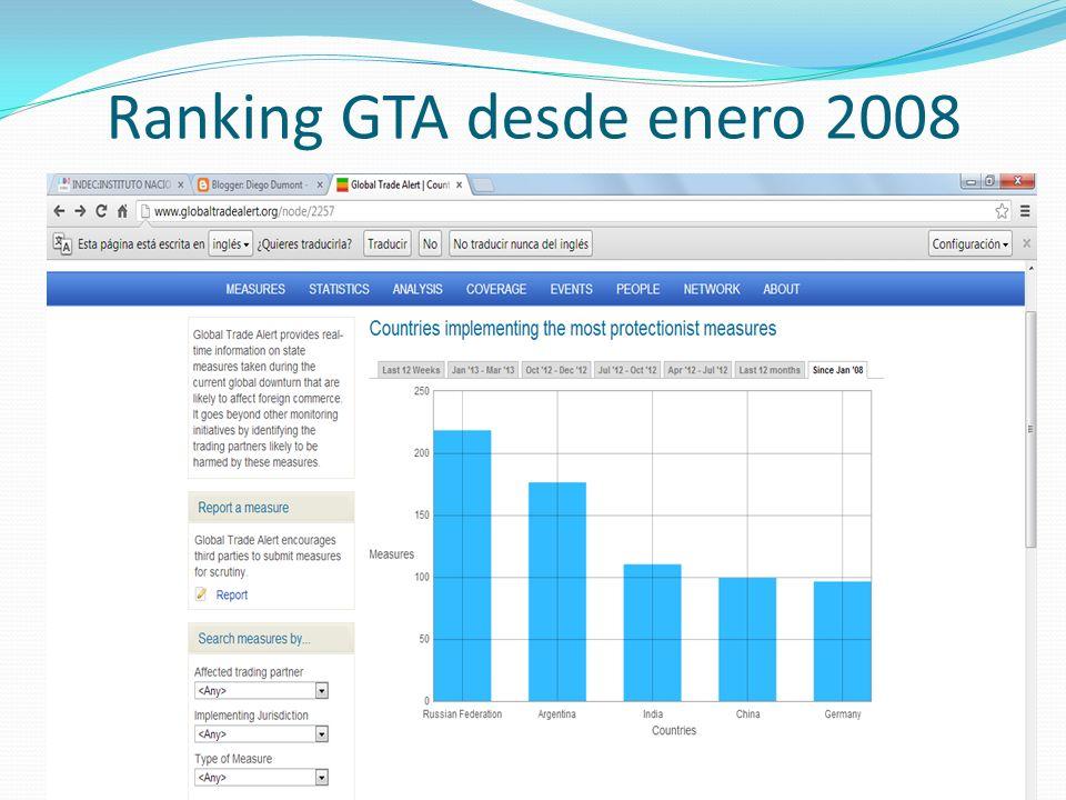 Balanza Comercial Argentina Serie 2002 – 2012 – en Millones de USD Fuente: Elaboración propia según datos del INDEC 12.690,30 +26%