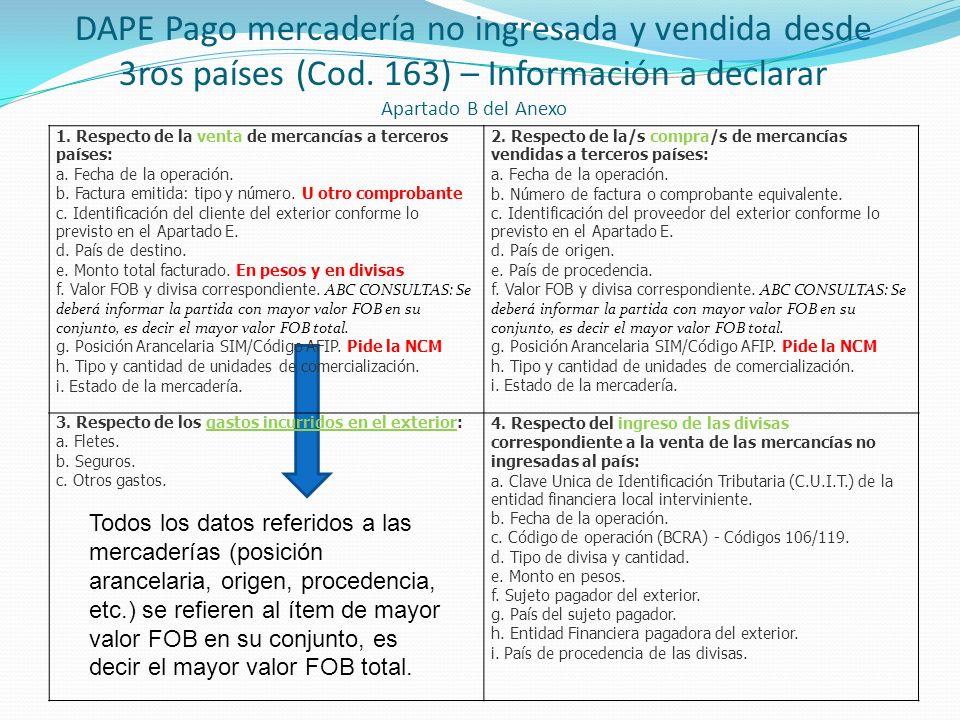 DAPE Pago mercadería no ingresada y vendida desde 3ros países (Cod. 163) – Información a declarar Apartado B del Anexo 1. Respecto de la venta de merc