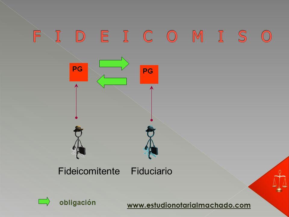 PG FideicomitenteFiduciario PG= Patrimonio General www.estudionotarialmachado.com