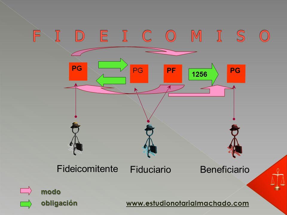 PG FideicomitenteFiduciario obligación PF modo Beneficiario PG 1256 www.estudionotarialmachado.com