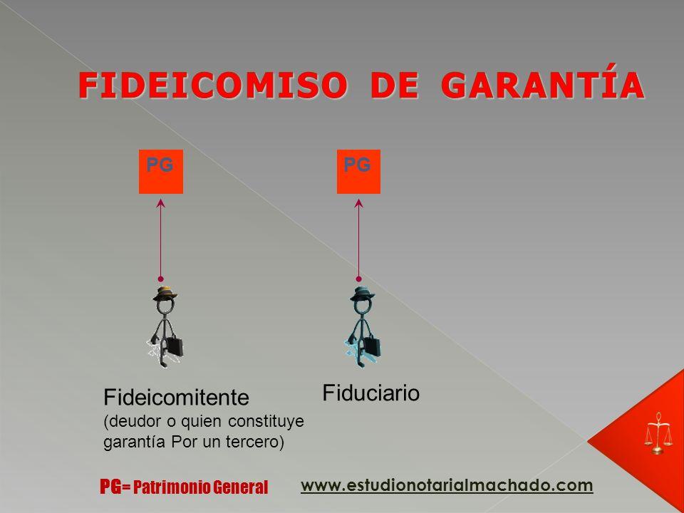 ASPECTOS BÁSICOS Y GENERALES