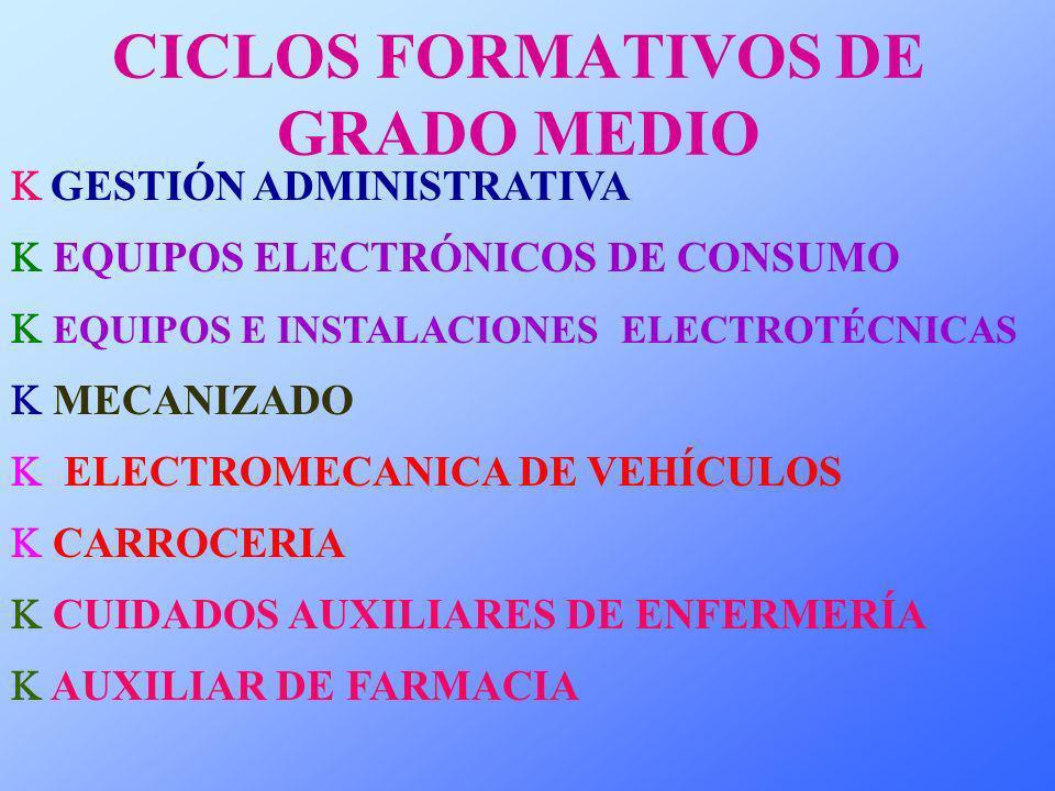 CICLOS FORMATIVOS DE GRADO MEDIO GESTIÓN ADMINISTRATIVA EQUIPOS ELECTRÓNICOS DE CONSUMO EQUIPOS E INSTALACIONES ELECTROTÉCNICAS MECANIZADO ELECTROMECA