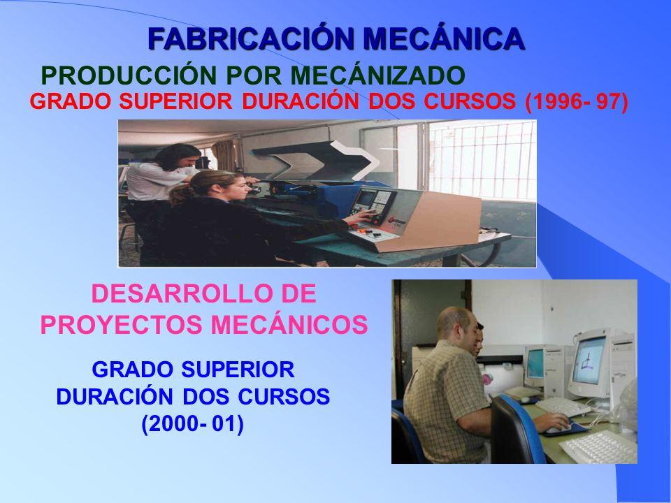 FABRICACIÓN MECÁNICA PRODUCCIÓN POR MECÁNIZADO GRADO SUPERIOR DURACIÓN DOS CURSOS (1996- 97) DESARROLLO DE PROYECTOS MECÁNICOS GRADO SUPERIOR DURACIÓN