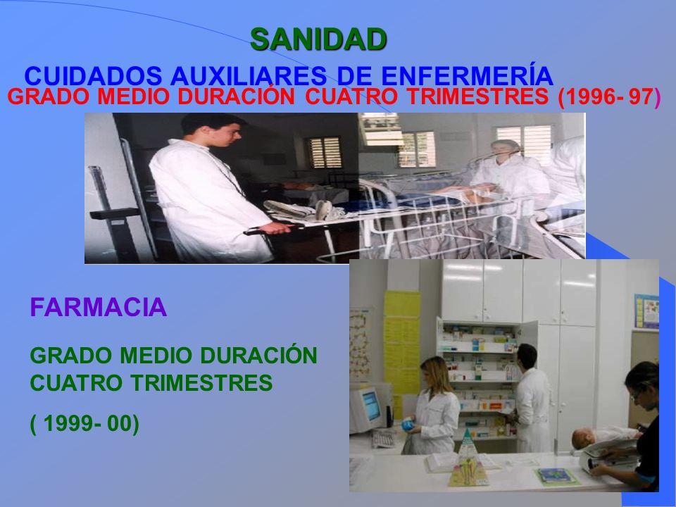 SANIDAD CUIDADOS AUXILIARES DE ENFERMERÍA GRADO MEDIO DURACIÓN CUATRO TRIMESTRES (1996- 97) FARMACIA GRADO MEDIO DURACIÓN CUATRO TRIMESTRES ( 1999- 00