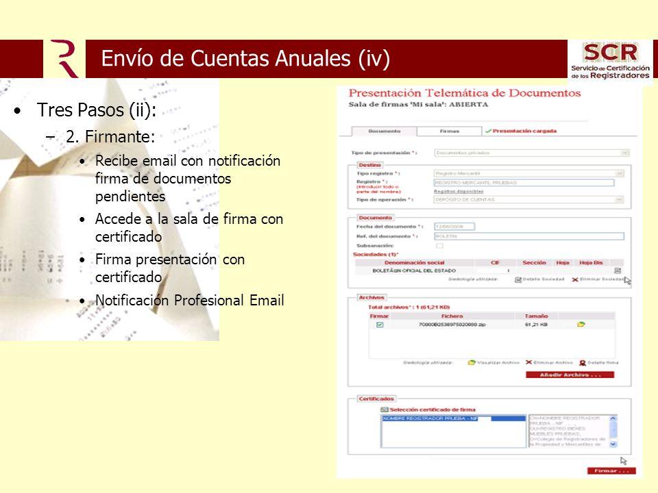 Envío de Cuentas Anuales (iv) Tres Pasos (ii): –2.