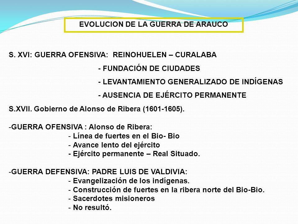EVOLUCION DE LA GUERRA DE ARAUCO S. XVI: GUERRA OFENSIVA: REINOHUELEN – CURALABA - FUNDACIÓN DE CIUDADES - LEVANTAMIENTO GENERALIZADO DE INDÍGENAS - A