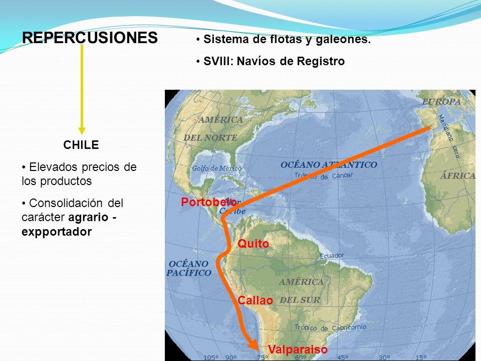 REPERCUSIONES Sistema de flotas y galeones. SVIII: Navíos de Registro Portobelo Quito Callao Valparaiso CHILE Elevados precios de los productos Consol