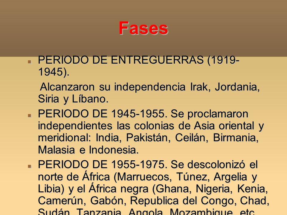 Fases PERIODO DE ENTREGUERRAS (1919- 1945). PERIODO DE ENTREGUERRAS (1919- 1945). Alcanzaron su independencia Irak, Jordania, Siria y Líbano. Alcanzar
