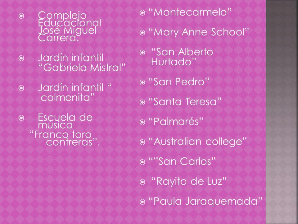 Complejo Educacional José Miguel Carrera. Jardín infantil Gabriela Mistral Jardín infantil colmenita Escuela de música Franco toro contreras. Montecar
