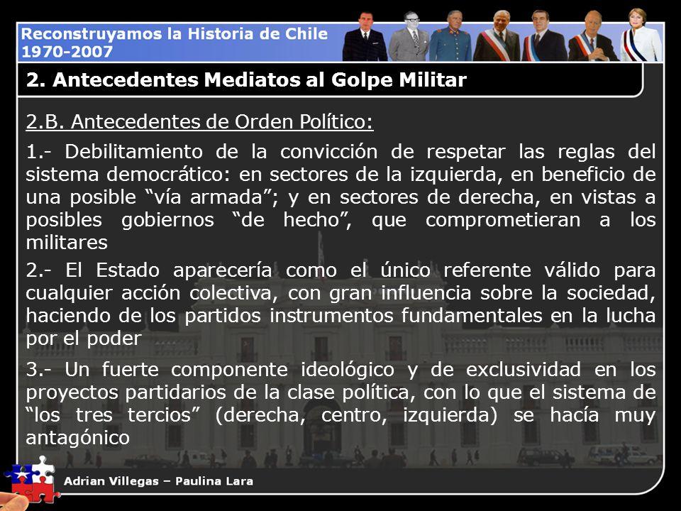 2. Antecedentes Mediatos al Golpe Militar 2.B. Antecedentes de Orden Político: 1.- Debilitamiento de la convicción de respetar las reglas del sistema