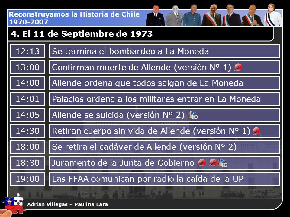 4. El 11 de Septiembre de 1973 12:13Se termina el bombardeo a La Moneda 13:00Confirman muerte de Allende (versión N° 1) 14:00Allende ordena que todos