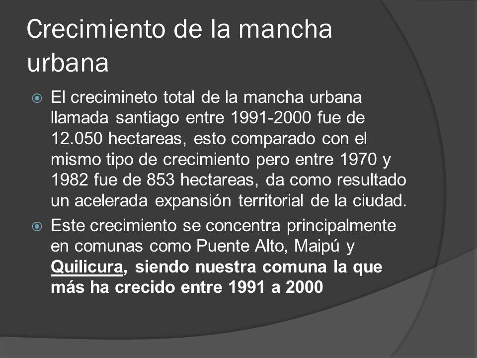 Crecimiento de la mancha urbana El crecimineto total de la mancha urbana llamada santiago entre 1991-2000 fue de 12.050 hectareas, esto comparado con