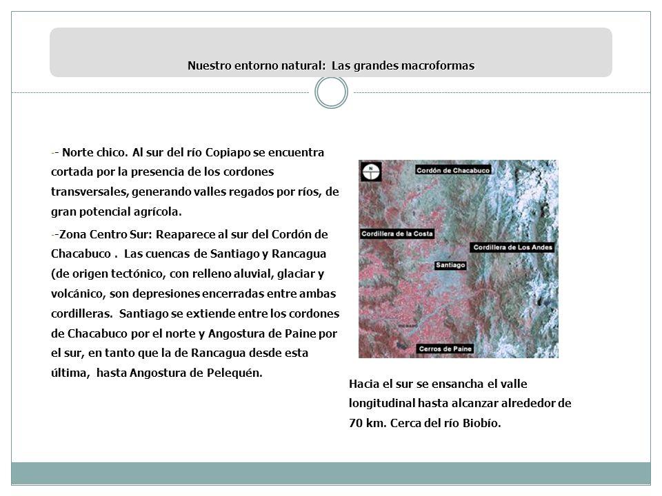 Nuestro entorno natural: Las grandes macroformas - - Norte chico. Al sur del río Copiapo se encuentra cortada por la presencia de los cordones transve