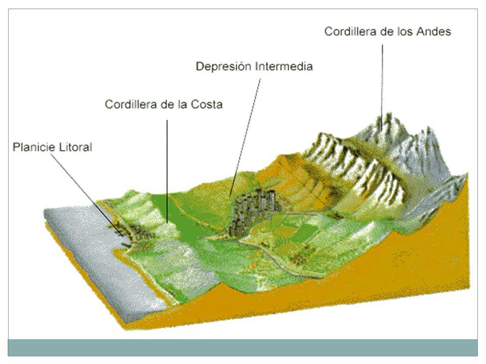 Nuestro entorno natural: Las grandes macroformas - -Desde la IX región al sur el valle se ve afectado por la acción glacial y volcánica, generando un relieve ondulado.