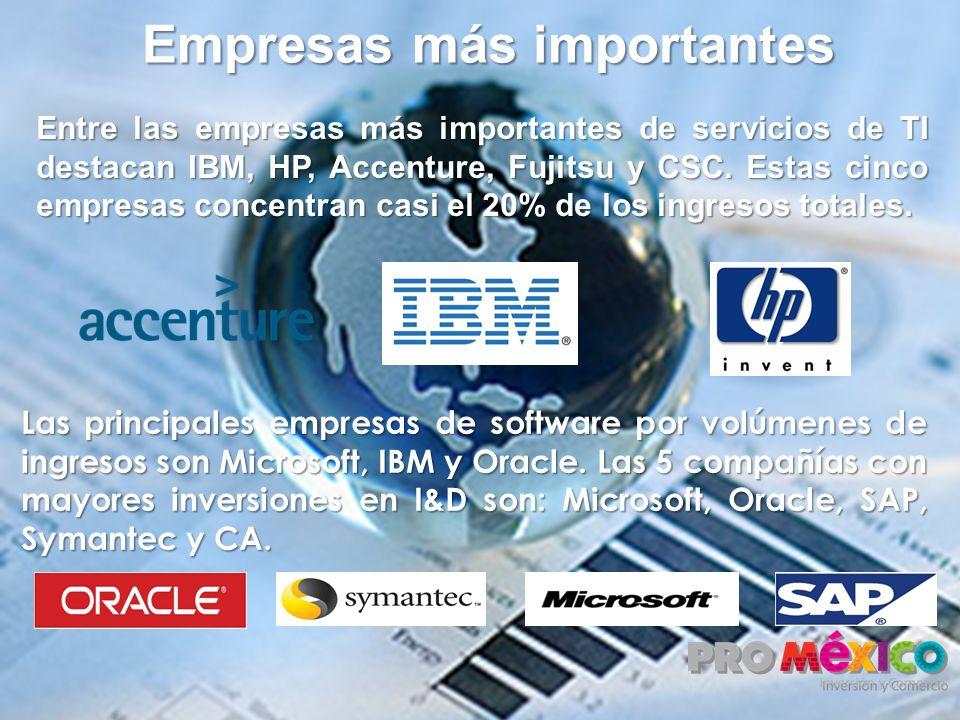 Empresas más importantes Entre las empresas más importantes de servicios de TI destacan IBM, HP, Accenture, Fujitsu y CSC. Estas cinco empresas concen