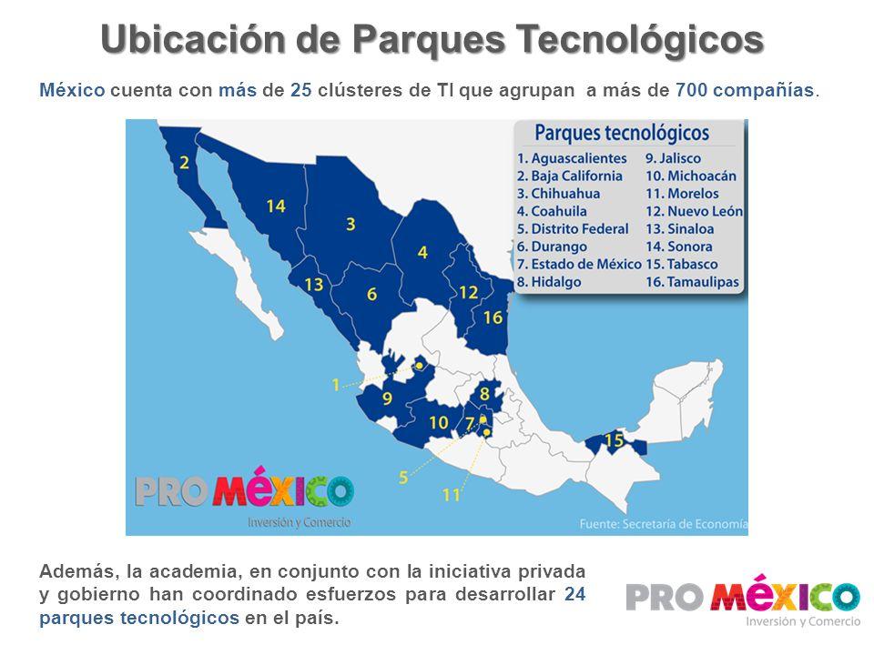 Ubicación de Parques Tecnológicos México cuenta con más de 25 clústeres de TI que agrupan a más de 700 compañías. Además, la academia, en conjunto con