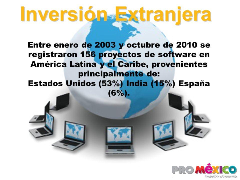 Inversión Extranjera Entre enero de 2003 y octubre de 2010 se registraron 156 proyectos de software en América Latina y el Caribe, provenientes princi