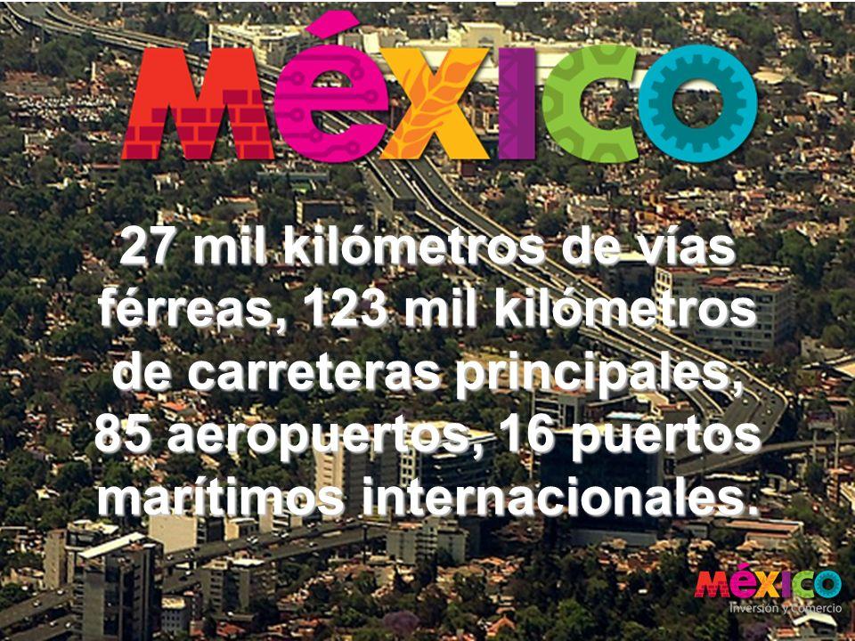 27 mil kilómetros de vías férreas, 123 mil kilómetros de carreteras principales, 85 aeropuertos, 16 puertos marítimos internacionales.