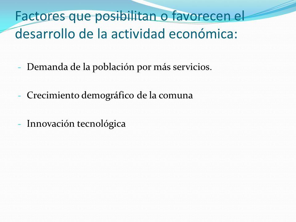 Factores que posibilitan o favorecen el desarrollo de la actividad económica: - Demanda de la población por más servicios. - Crecimiento demográfico d