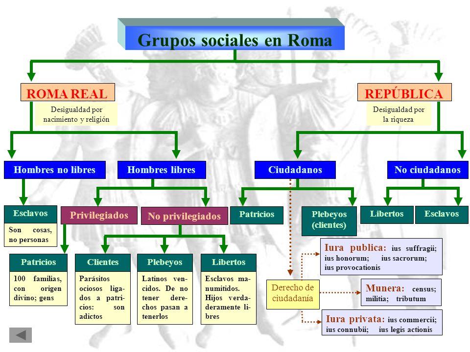 La base de la economía romana era el sector agrícola y ganadero. Los romanos consideraban que la tierra formaba parte del ager publicus, en su mayor p