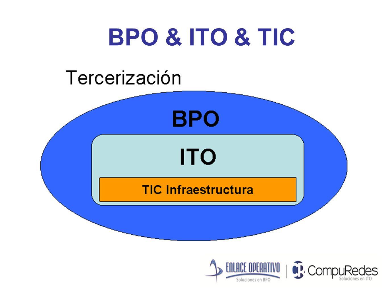 BPO & ITO & TIC