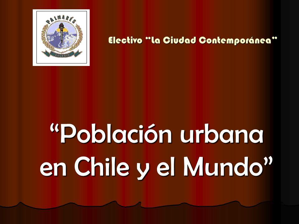 Electivo La Ciudad Contemporánea Población urbana en Chile y el Mundo