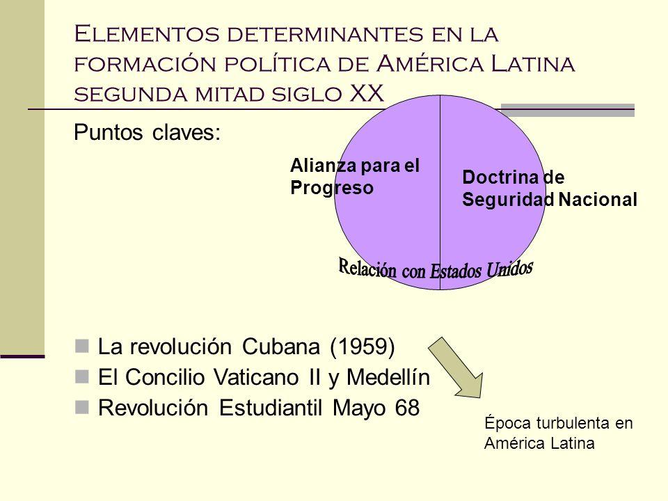 Elementos determinantes en la formación política de América Latina segunda mitad siglo XX Puntos claves: La revolución Cubana (1959) El Concilio Vatic