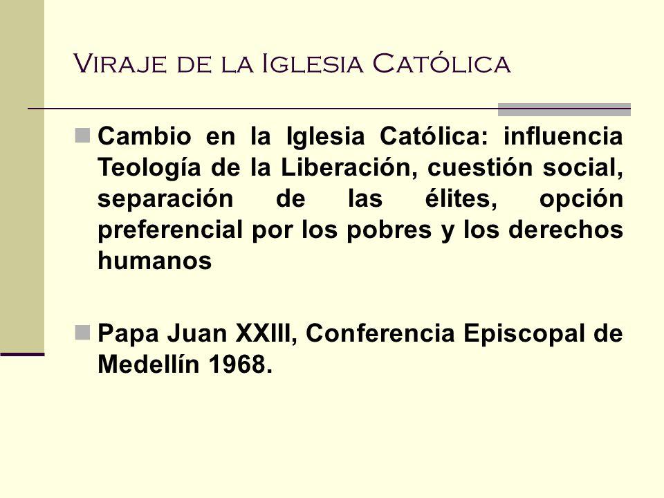 Viraje de la Iglesia Católica Cambio en la Iglesia Católica: influencia Teología de la Liberación, cuestión social, separación de las élites, opción p