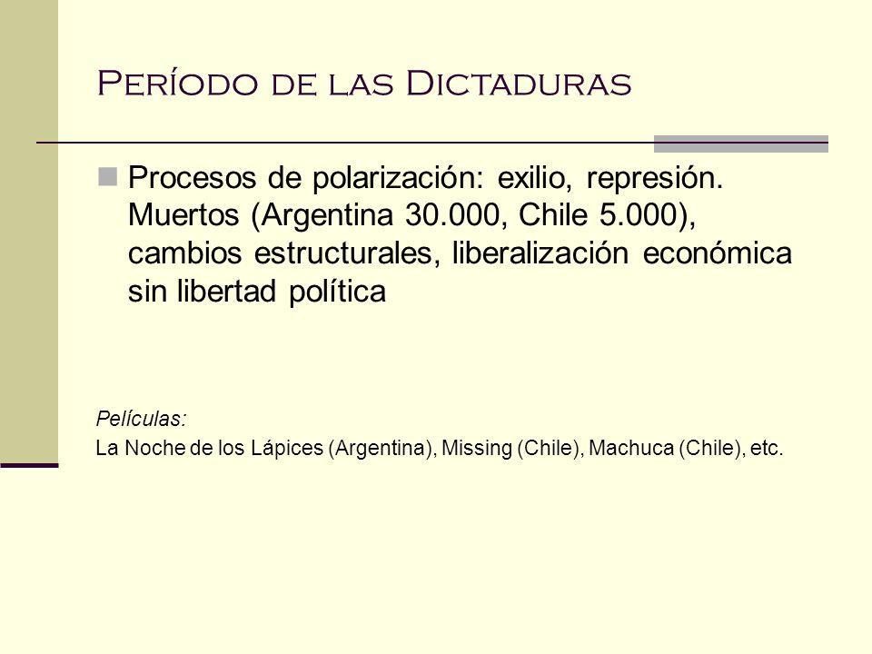 Período de las Dictaduras Procesos de polarización: exilio, represión. Muertos (Argentina 30.000, Chile 5.000), cambios estructurales, liberalización