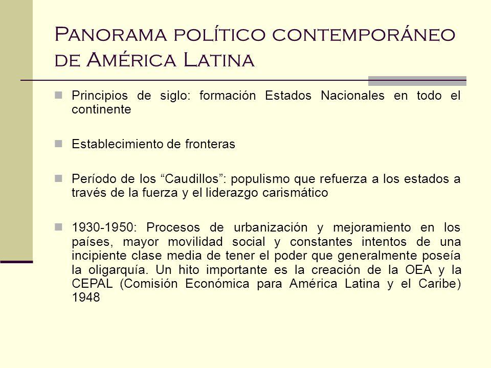 Panorama político contemporáneo de América Latina Principios de siglo: formación Estados Nacionales en todo el continente Establecimiento de fronteras