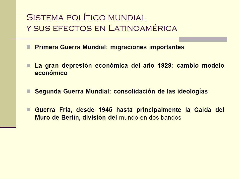Sistema político mundial y sus efectos en Latinoamérica Primera Guerra Mundial: migraciones importantes La gran depresión económica del año 1929: camb