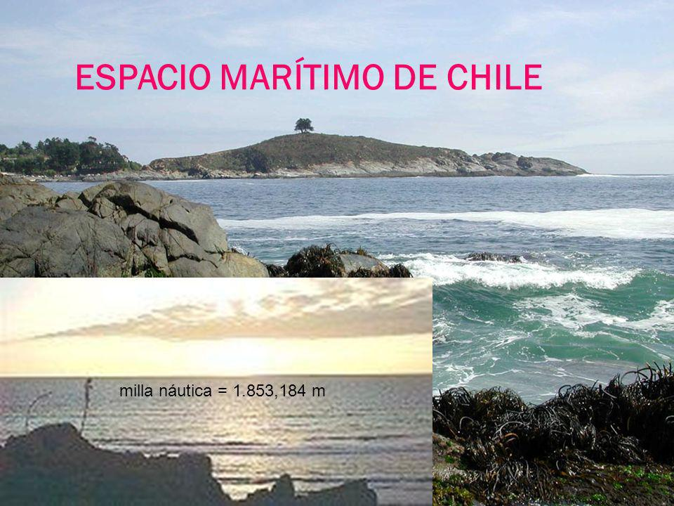 ESPACIO MARÍTIMO DE CHILE milla náutica = 1.853,184 m