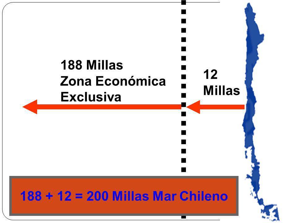 12 Millas 188 Millas Zona Económica Exclusiva 188 + 12 = 200 Millas Mar Chileno