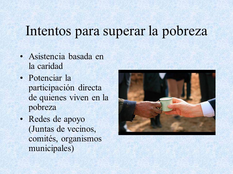 Intentos para superar la pobreza Asistencia basada en la caridad Potenciar la participación directa de quienes viven en la pobreza Redes de apoyo (Jun