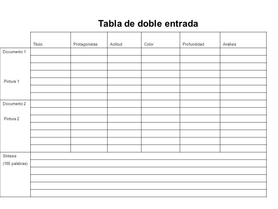 Tabla de doble entrada TítuloProtagonistasActitudColorProfundidadAnálisis Documento 1 Pintura 1 Documento 2 Pintura 2 Síntesis (100 palabras)